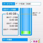 2ヶ月経ちました… やはり、UQ mobileとiPhone 6s(SIMフリー)が非常に相性が良くて快適な件